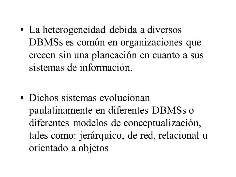 La heterogeneidad debida a diversos DBMSs es común en organizaciones que crecen sin una planeación en cuanto a sus sistemas de información. Dichos sis