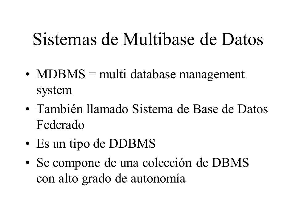 Sistemas de Multibase de Datos MDBMS = multi database management system También llamado Sistema de Base de Datos Federado Es un tipo de DDBMS Se compo