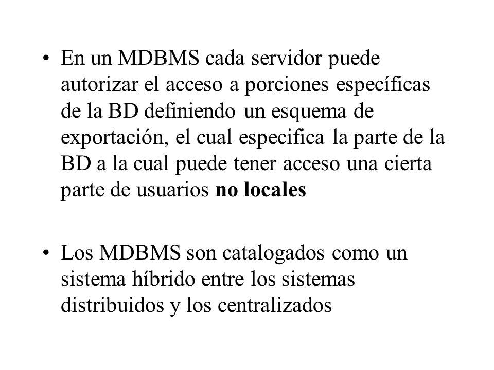 En un MDBMS cada servidor puede autorizar el acceso a porciones específicas de la BD definiendo un esquema de exportación, el cual especifica la parte