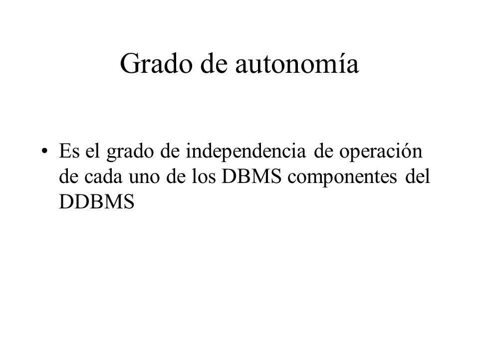 Grado de autonomía Es el grado de independencia de operación de cada uno de los DBMS componentes del DDBMS