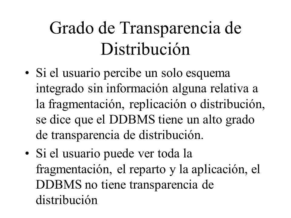Grado de Transparencia de Distribución Si el usuario percibe un solo esquema integrado sin información alguna relativa a la fragmentación, replicación