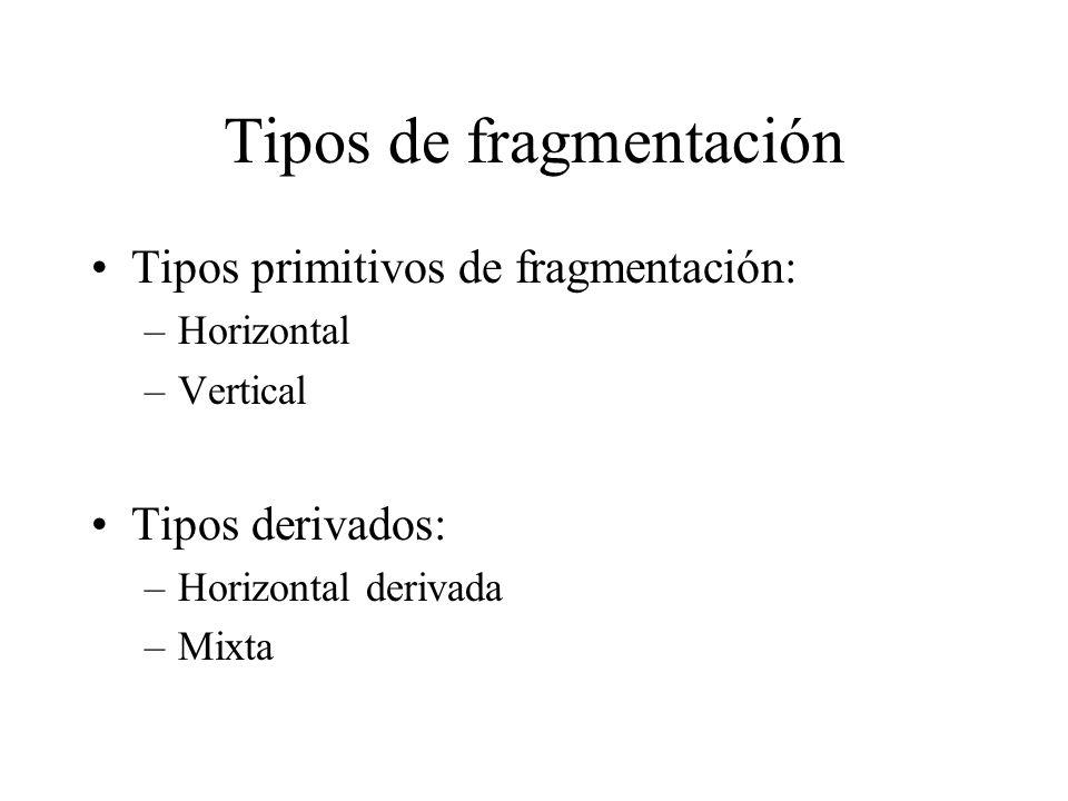 Tipos de fragmentación Tipos primitivos de fragmentación: –Horizontal –Vertical Tipos derivados: –Horizontal derivada –Mixta