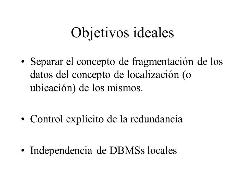 Objetivos ideales Separar el concepto de fragmentación de los datos del concepto de localización (o ubicación) de los mismos. Control explícito de la