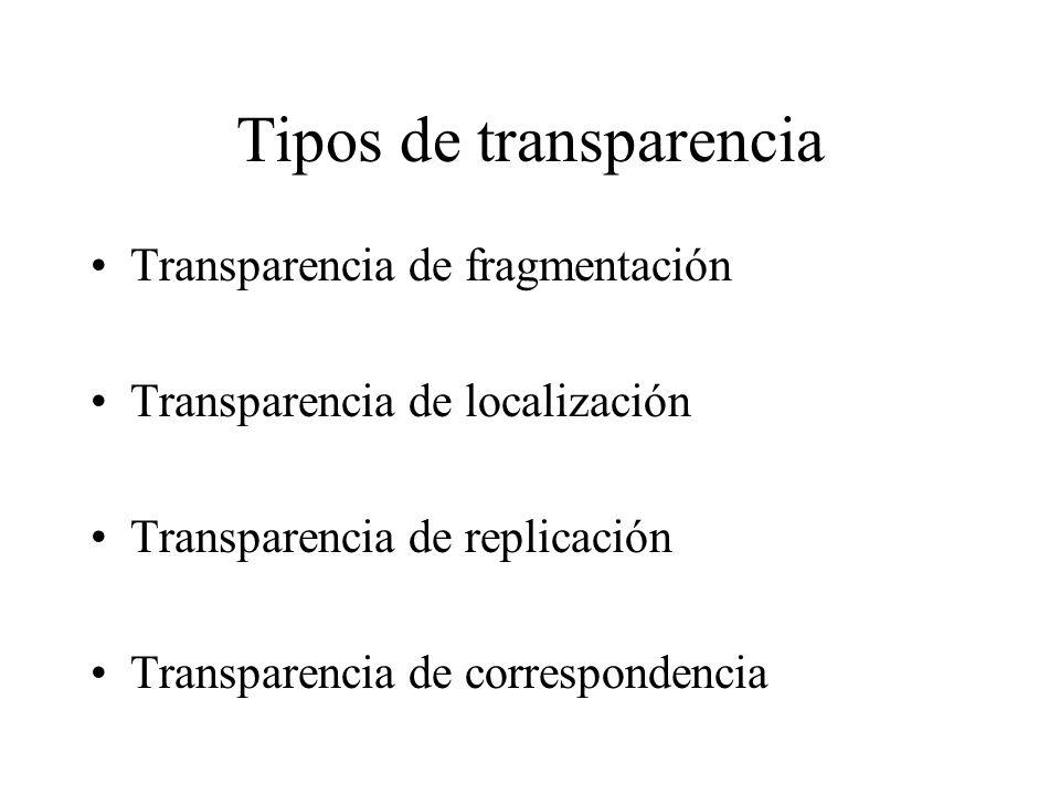 Tipos de transparencia Transparencia de fragmentación Transparencia de localización Transparencia de replicación Transparencia de correspondencia