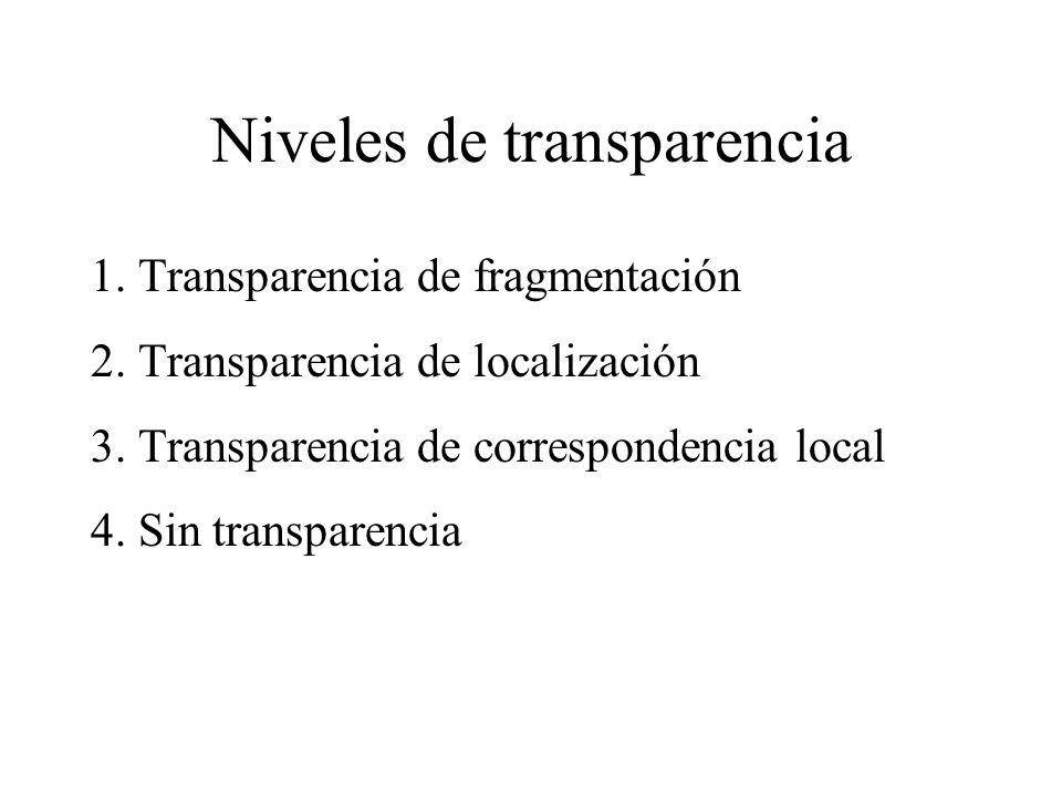 Niveles de transparencia 1. Transparencia de fragmentación 2. Transparencia de localización 3. Transparencia de correspondencia local 4. Sin transpare