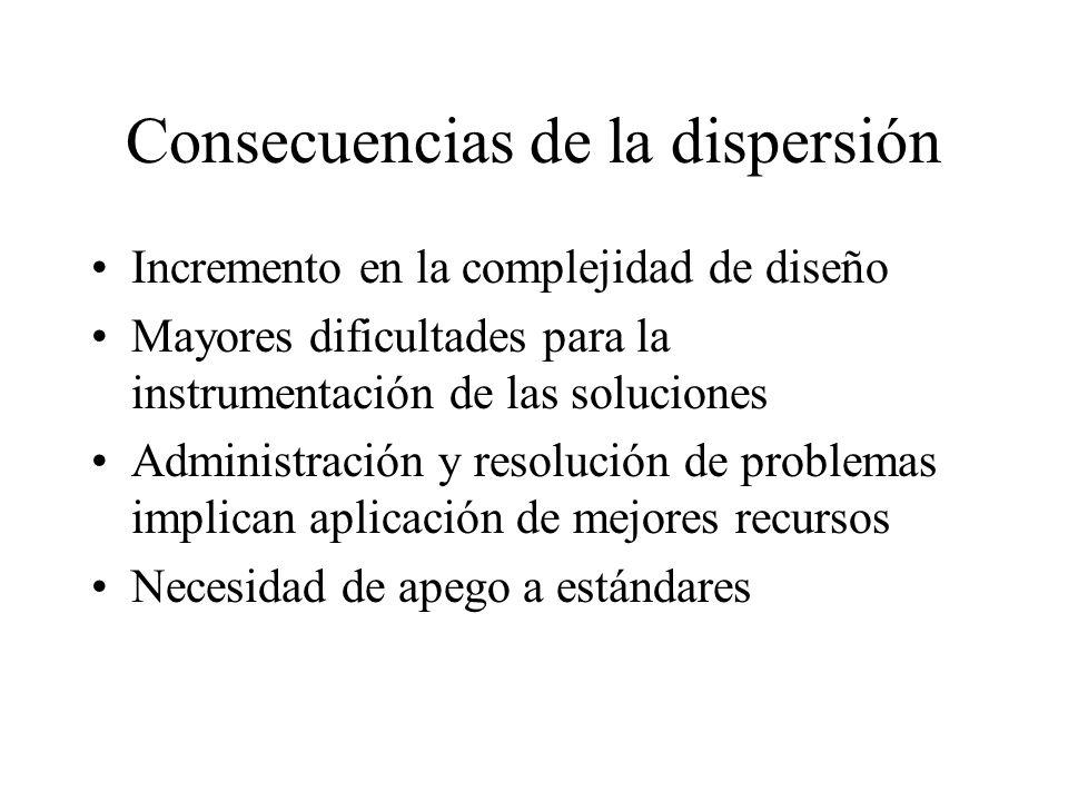 Consecuencias de la dispersión Incremento en la complejidad de diseño Mayores dificultades para la instrumentación de las soluciones Administración y