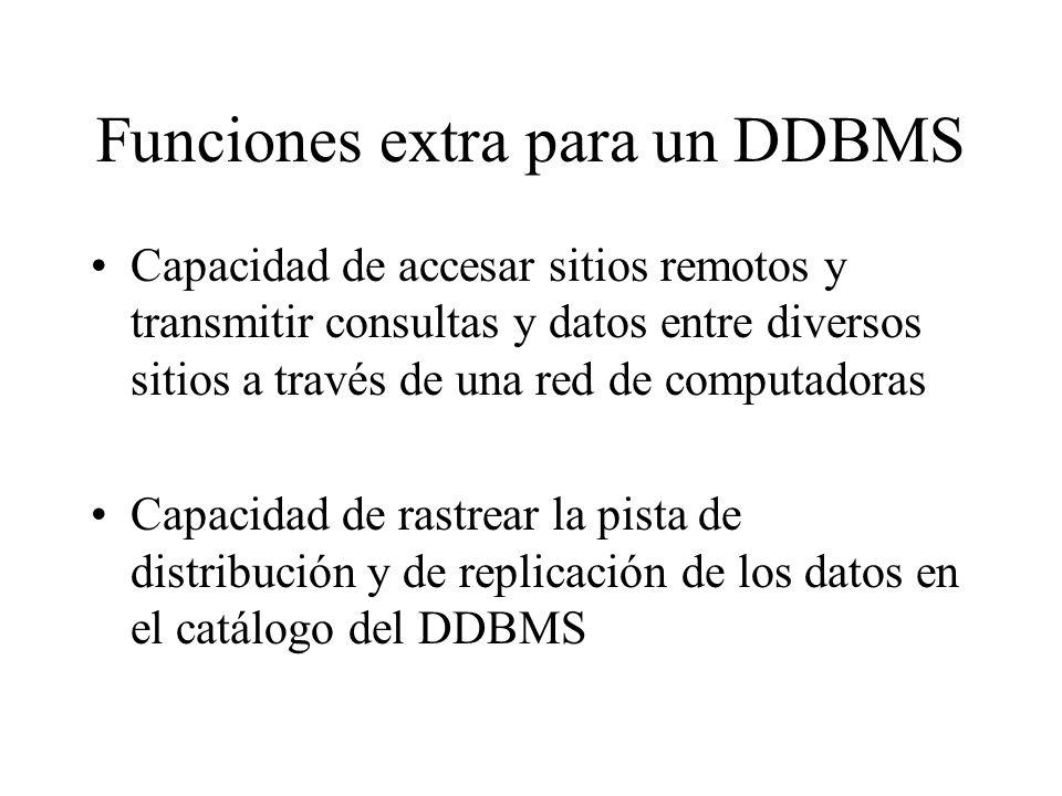 Funciones extra para un DDBMS Capacidad de accesar sitios remotos y transmitir consultas y datos entre diversos sitios a través de una red de computad