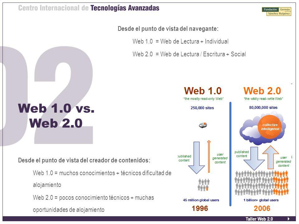 Taller Web 2.0 Evolución y estado actual Primeras herramientas Blogger.com (1999).