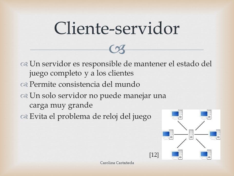 Un servidor es responsible de mantener el estado del juego completo y a los clientes Permite consistencia del mundo Un solo servidor no puede manejar