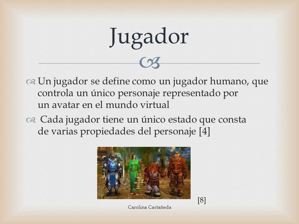 Un jugador se define como un jugador humano, que controla un único personaje representado por un avatar en el mundo virtual Cada jugador tiene un únic