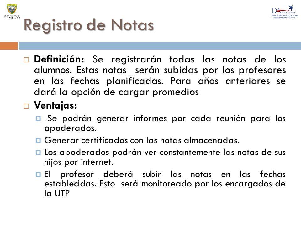 Registro de Notas Definición: Se registrarán todas las notas de los alumnos.