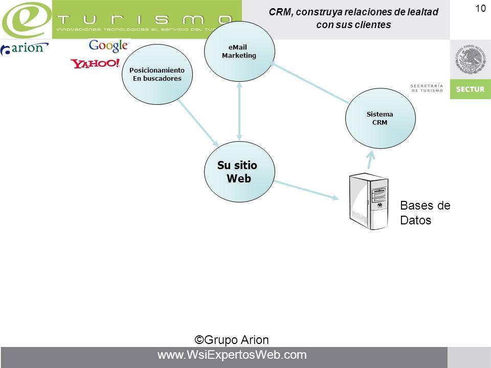 CRM, construya relaciones de lealtad con sus clientes ©Grupo Arion www.WsiExpertosWeb.com 10 Posicionamiento En buscadores Sistema CRM eMail Marketing