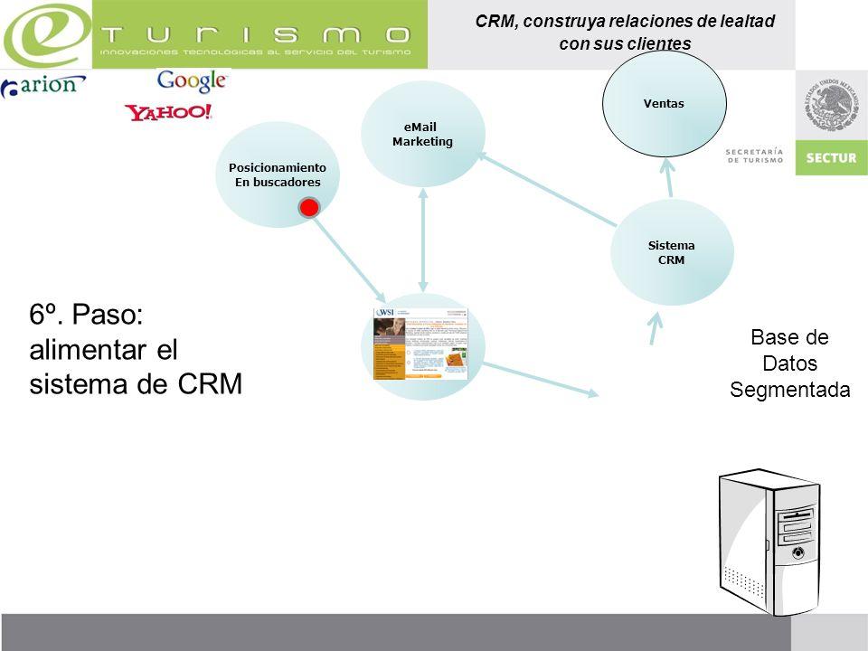 CRM, construya relaciones de lealtad con sus clientes Ventas Base de Datos Segmentada Posicionamiento En buscadores Sistema CRM eMail Marketing Su sit