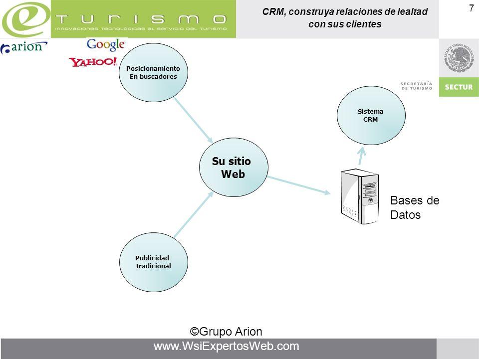 CRM, construya relaciones de lealtad con sus clientes ©Grupo Arion www.WsiExpertosWeb.com 7 Posicionamiento En buscadores Publicidad tradicional Siste
