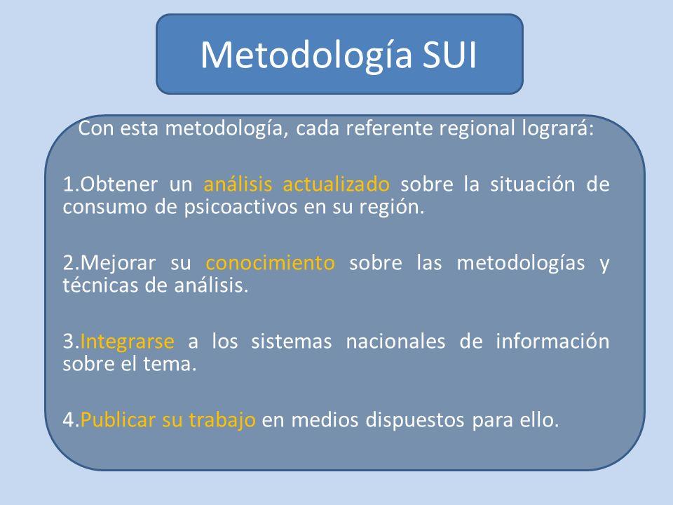 Con esta metodología, cada referente regional logrará: 1.Obtener un análisis actualizado sobre la situación de consumo de psicoactivos en su región.