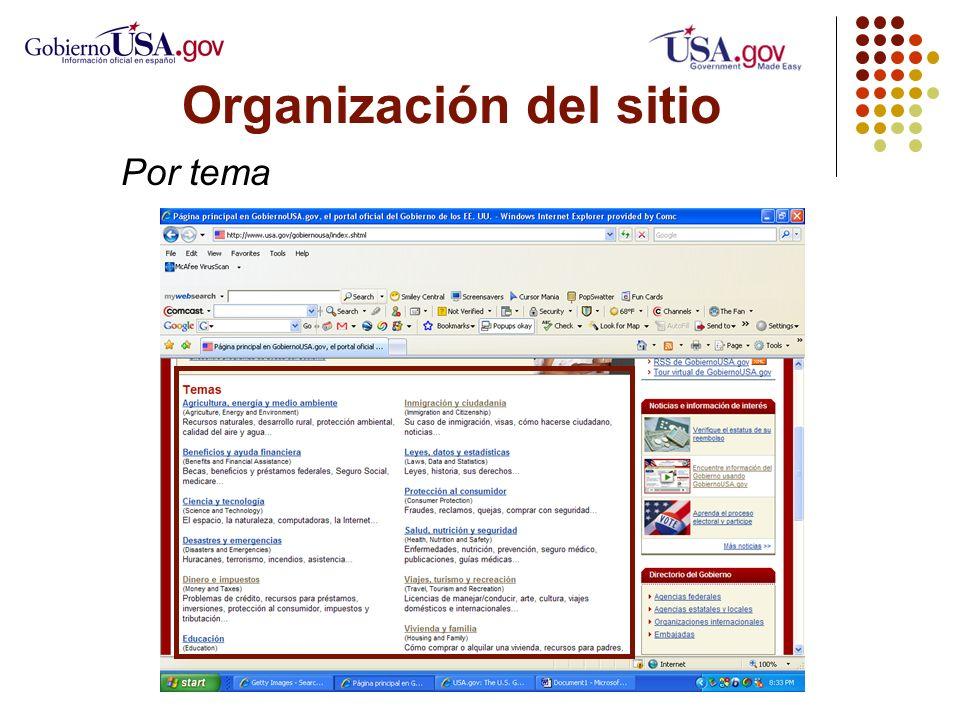 Organización del sitio Por tema
