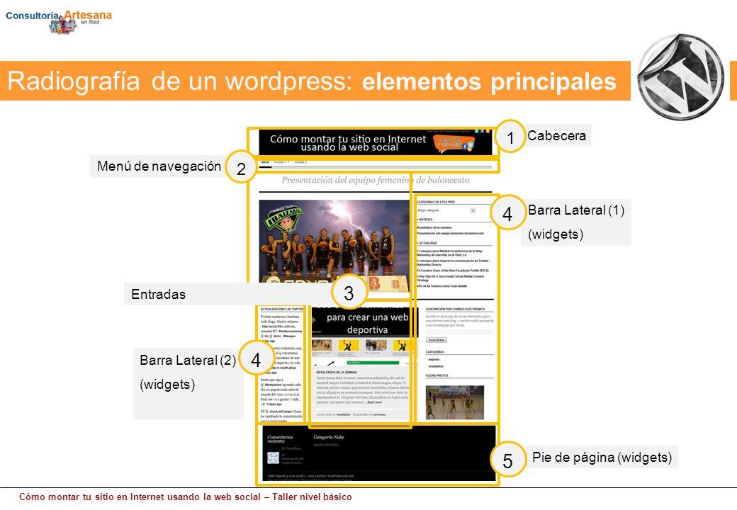 Cómo montar tu sitio en Internet usando la web social – Taller nivel básico Cabecera Barra Lateral (1) (widgets) Menú de navegación Barra Lateral (2) (widgets) Entradas Pie de página (widgets) 1 2 3 4 4 5 Radiografía de un wordpress: seccionesRadiografía de un wordpress: elementos principales