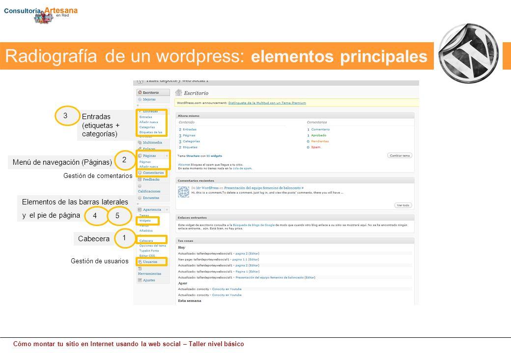 Cómo montar tu sitio en Internet usando la web social – Taller nivel básico Radiografía de un wordpress: seccionesRadiografía de un wordpress: element