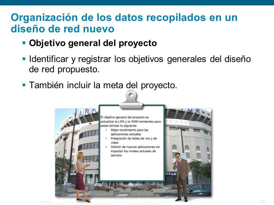 © 2006 Cisco Systems, Inc. Todos los derechos reservados.Información pública de Cisco 20 Organización de los datos recopilados en un diseño de red nue