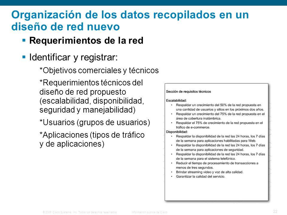© 2006 Cisco Systems, Inc. Todos los derechos reservados.Información pública de Cisco 22 Organización de los datos recopilados en un diseño de red nue