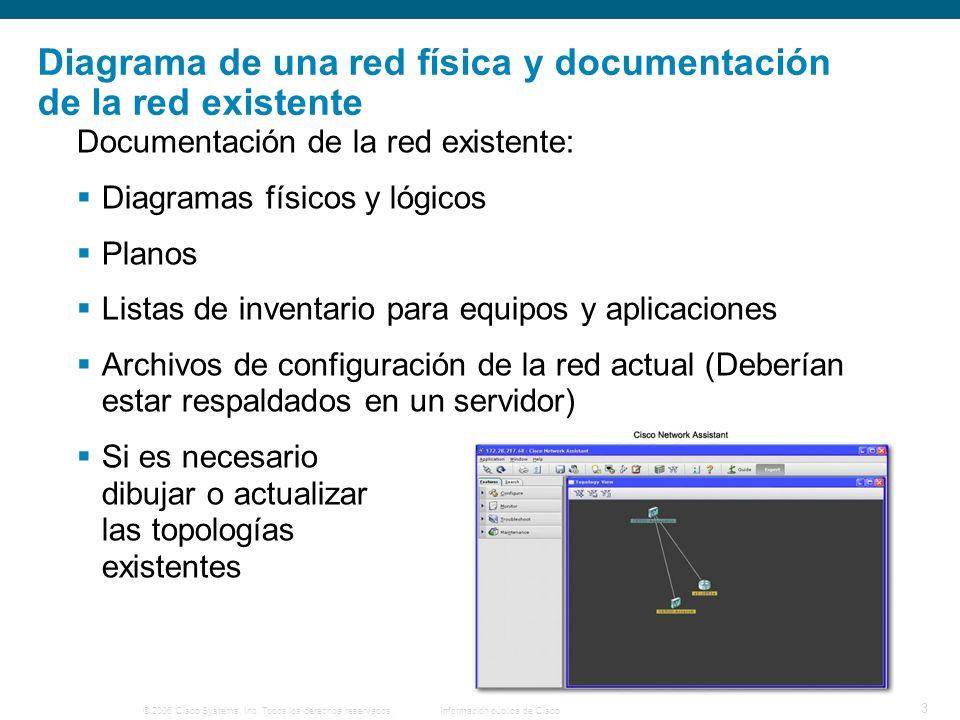 © 2006 Cisco Systems, Inc. Todos los derechos reservados.Información pública de Cisco 3 Diagrama de una red física y documentación de la red existente