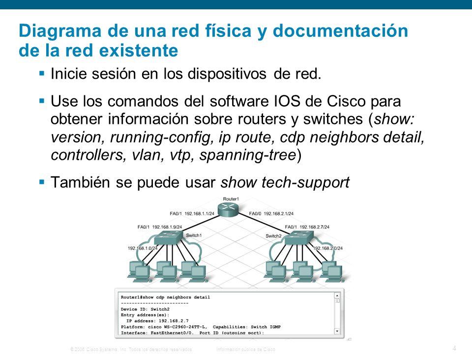 © 2006 Cisco Systems, Inc. Todos los derechos reservados.Información pública de Cisco 4 Diagrama de una red física y documentación de la red existente
