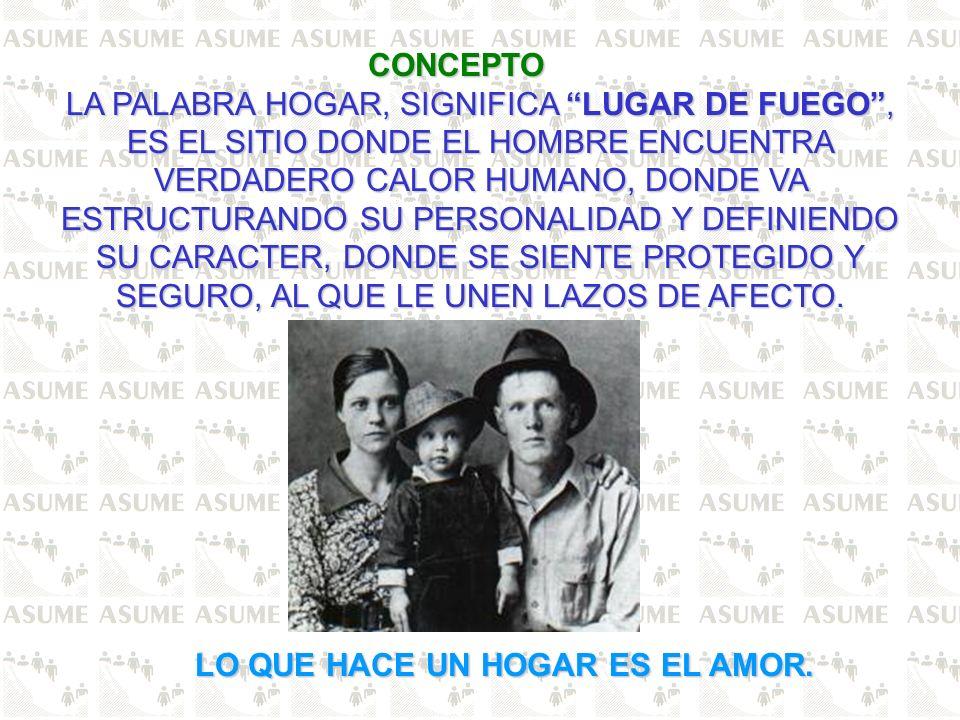 CONCEPTO LA PALABRA HOGAR, SIGNIFICA LUGAR DE FUEGO, ES EL SITIO DONDE EL HOMBRE ENCUENTRA VERDADERO CALOR HUMANO, DONDE VA ESTRUCTURANDO SU PERSONALI