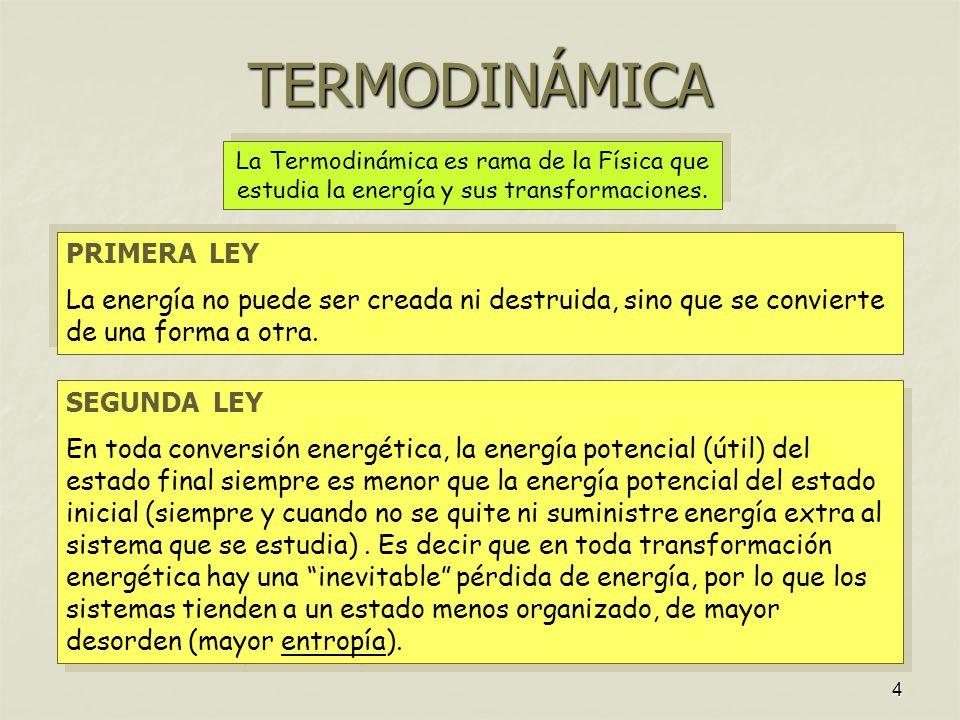 4 TERMODINÁMICA PRIMERA LEY La energía no puede ser creada ni destruida, sino que se convierte de una forma a otra. PRIMERA LEY La energía no puede se