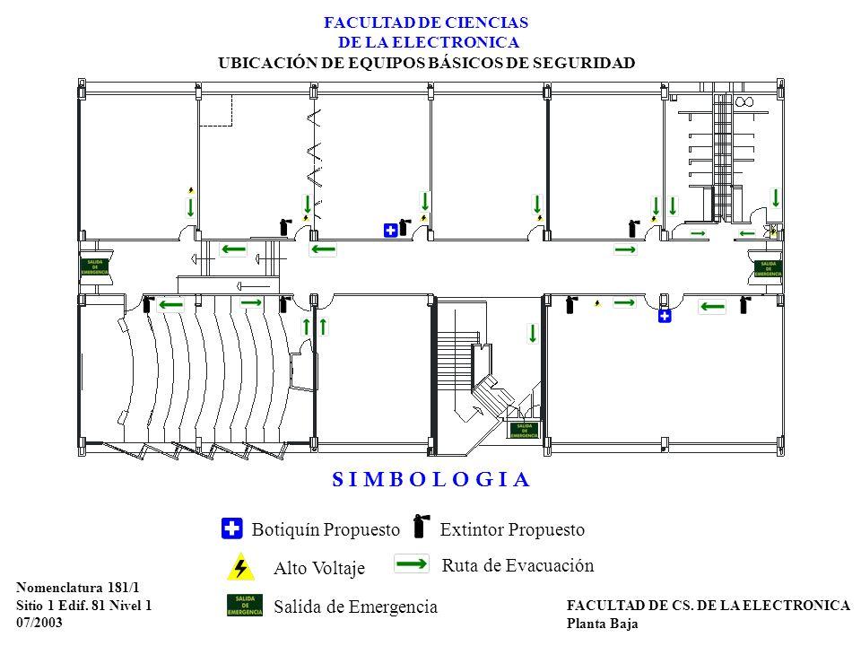 FACULTAD DE CIENCIAS DE LA ELECTRONICA UBICACIÓN DE EQUIPOS BÁSICOS DE SEGURIDAD Nomenclatura 181/1 Sitio 1 Edif. 81 Nivel 1 07/2003 FACULTAD DE CS. D