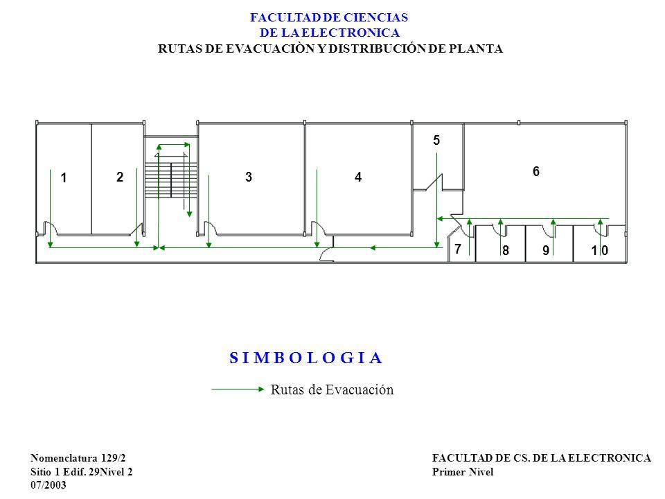 Nomenclatura 129/2 Sitio 1 Edif. 29Nivel 2 07/2003 FACULTAD DE CS. DE LA ELECTRONICA Primer Nivel FACULTAD DE CIENCIAS DE LA ELECTRONICA RUTAS DE EVAC
