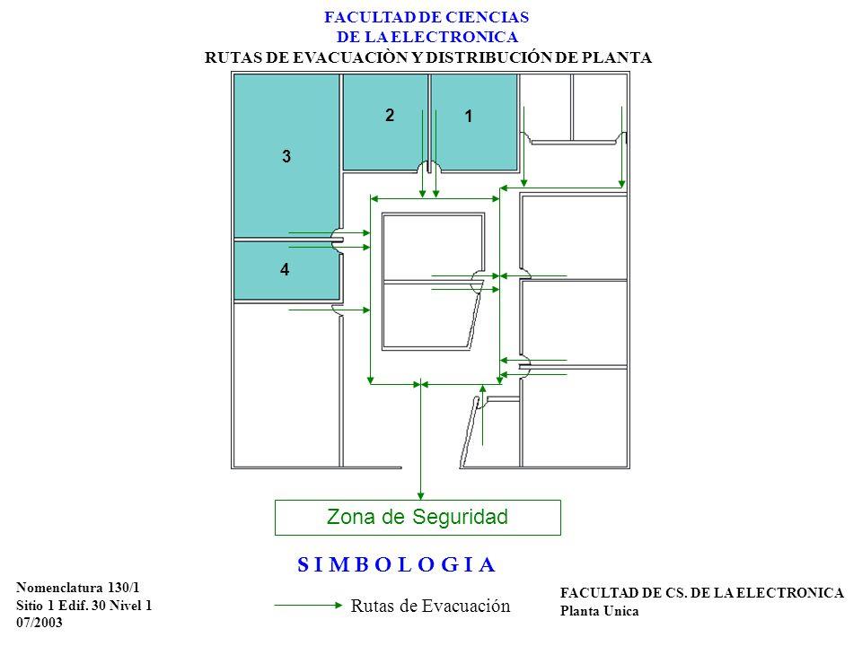 Nomenclatura 130/1 Sitio 1 Edif. 30 Nivel 1 07/2003 FACULTAD DE CS. DE LA ELECTRONICA Planta Unica S I M B O L O G I A Rutas de Evacuación FACULTAD DE