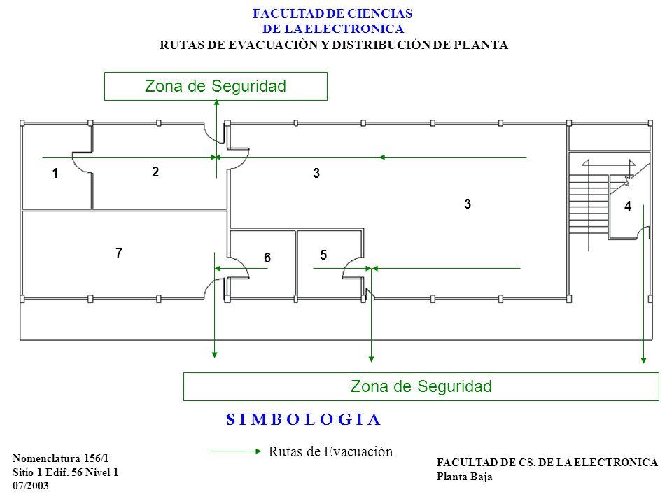 Nomenclatura 156/1 Sitio 1 Edif. 56 Nivel 1 07/2003 FACULTAD DE CS. DE LA ELECTRONICA Planta Baja FACULTAD DE CIENCIAS DE LA ELECTRONICA RUTAS DE EVAC