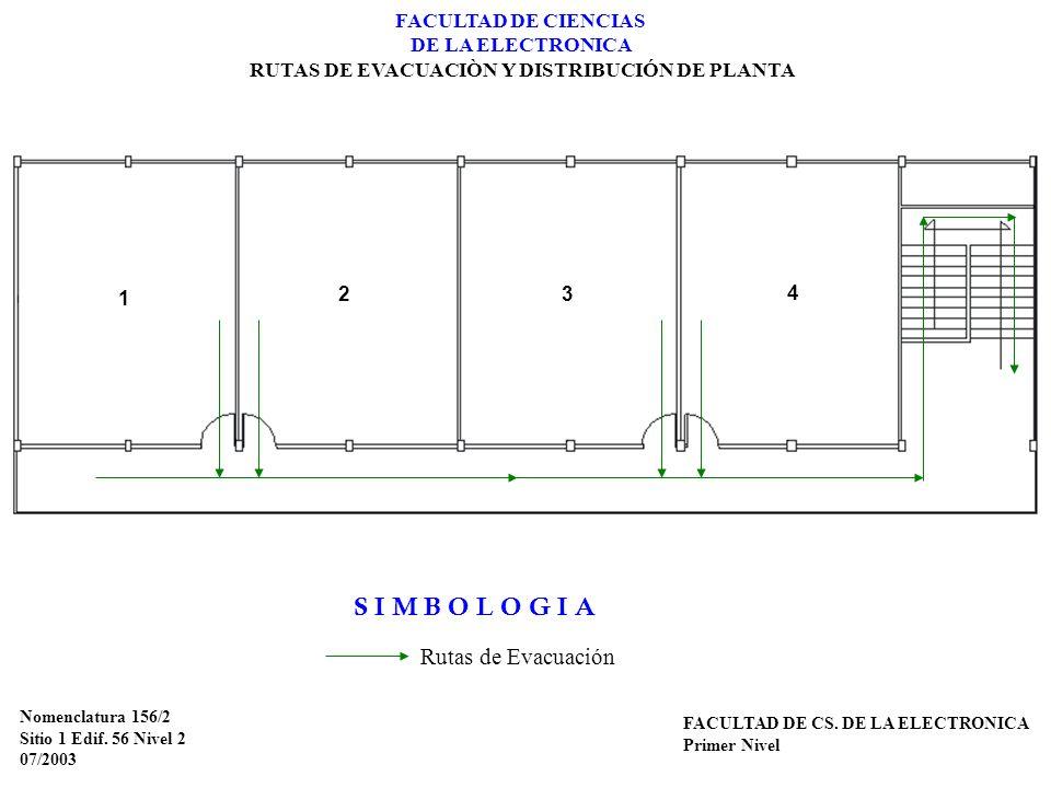 Nomenclatura 156/2 Sitio 1 Edif. 56 Nivel 2 07/2003 FACULTAD DE CS. DE LA ELECTRONICA Primer Nivel FACULTAD DE CIENCIAS DE LA ELECTRONICA RUTAS DE EVA
