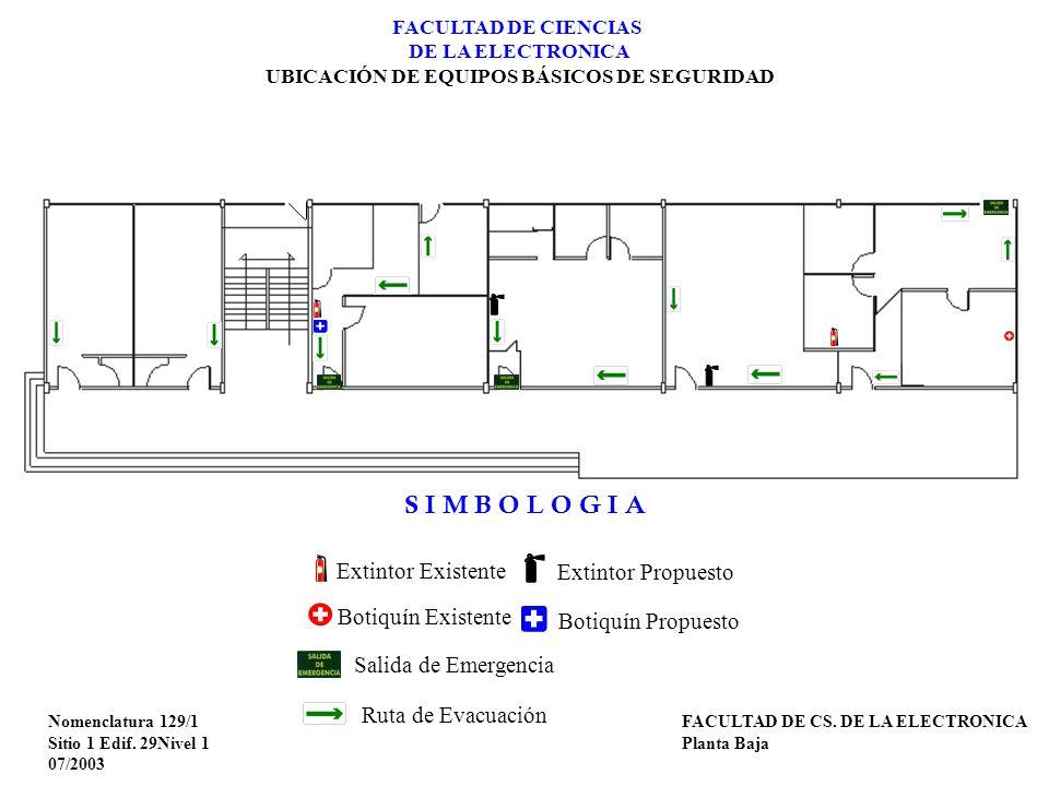 FACULTAD DE CIENCIAS DE LA ELECTRONICA UBICACIÓN DE EQUIPOS BÁSICOS DE SEGURIDAD Nomenclatura 129/1 Sitio 1 Edif. 29Nivel 1 07/2003 FACULTAD DE CS. DE