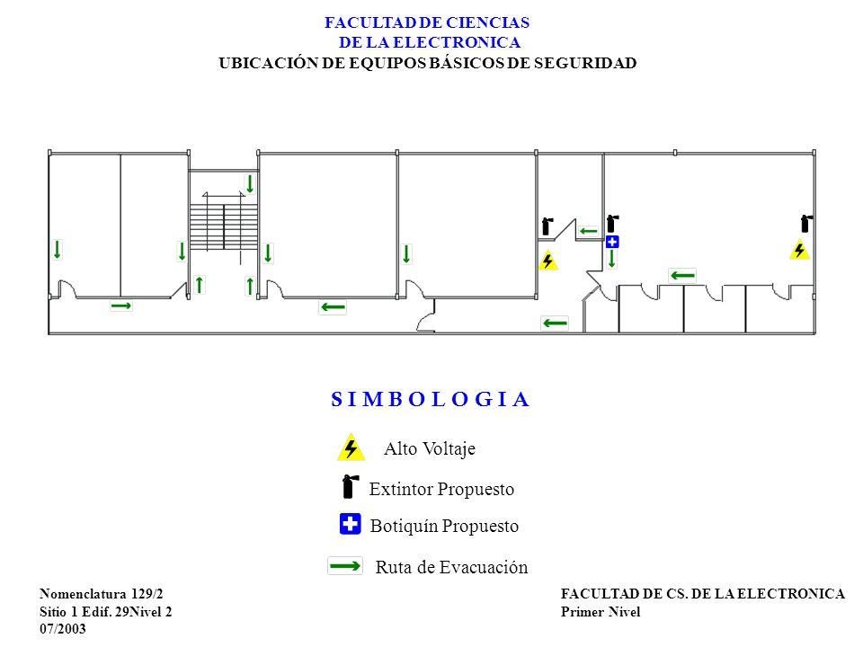 FACULTAD DE CIENCIAS DE LA ELECTRONICA UBICACIÓN DE EQUIPOS BÁSICOS DE SEGURIDAD Nomenclatura 129/3 Sitio 1 Edif.