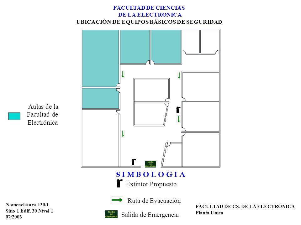 Nomenclatura 130/1 Sitio 1 Edif. 30 Nivel 1 07/2003 FACULTAD DE CIENCIAS DE LA ELECTRONICA UBICACIÓN DE EQUIPOS BÁSICOS DE SEGURIDAD FACULTAD DE CS. D