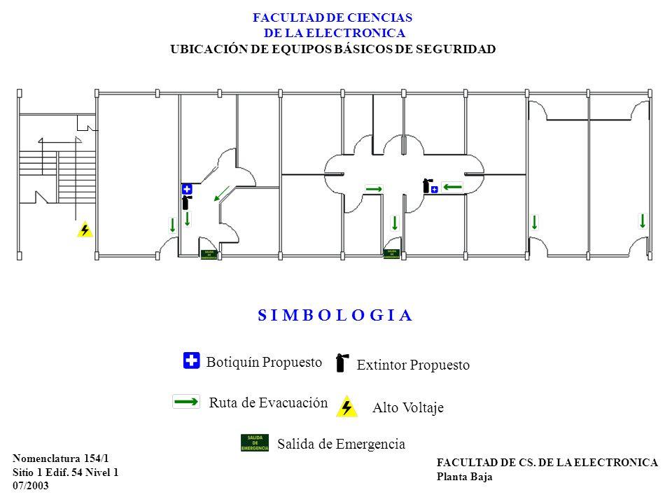 FACULTAD DE CIENCIAS DE LA ELECTRONICA UBICACIÓN DE EQUIPOS BÁSICOS DE SEGURIDAD Nomenclatura 154/2 Sitio 1 Edif.