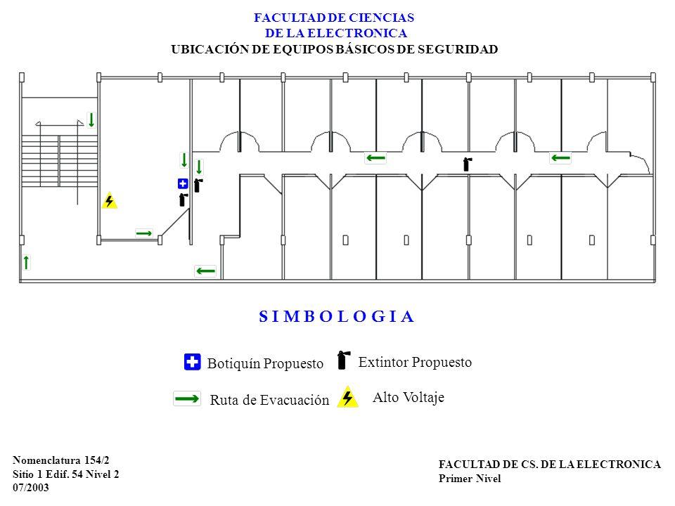 FACULTAD DE CIENCIAS DE LA ELECTRONICA UBICACIÓN DE EQUIPOS BÁSICOS DE SEGURIDAD Nomenclatura 154/2 Sitio 1 Edif. 54 Nivel 2 07/2003 FACULTAD DE CS. D