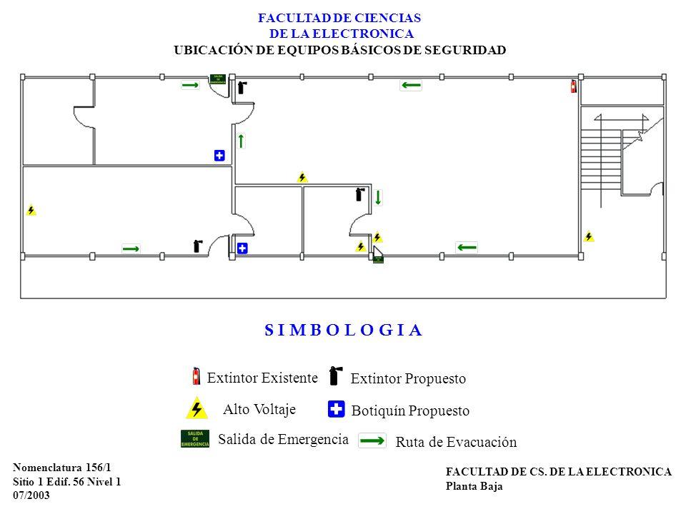 Nomenclatura 156/2 Sitio 1 Edif.56 Nivel 2 07/2003 FACULTAD DE CS.