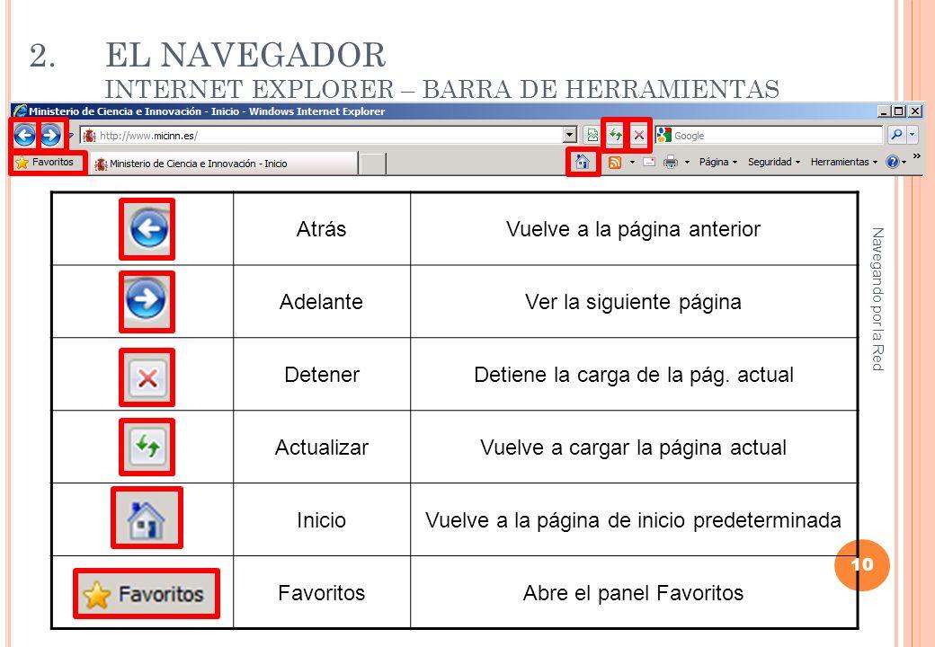 2.EL NAVEGADOR INTERNET EXPLORER – BARRA DE HERRAMIENTAS AtrásVuelve a la página anterior AdelanteVer la siguiente página DetenerDetiene la carga de la pág.