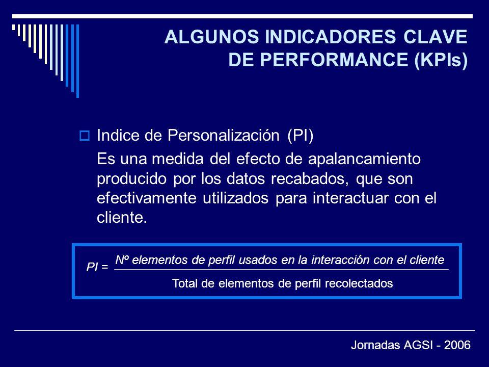 ALGUNOS INDICADORES CLAVE DE PERFORMANCE (KPIs) Indice de Personalización (PI) Es una medida del efecto de apalancamiento producido por los datos recabados, que son efectivamente utilizados para interactuar con el cliente.