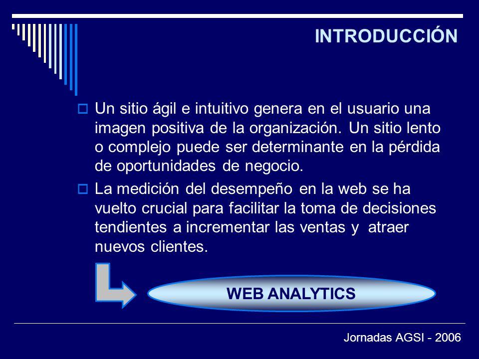 INTRODUCCIÓN Un sitio ágil e intuitivo genera en el usuario una imagen positiva de la organización.