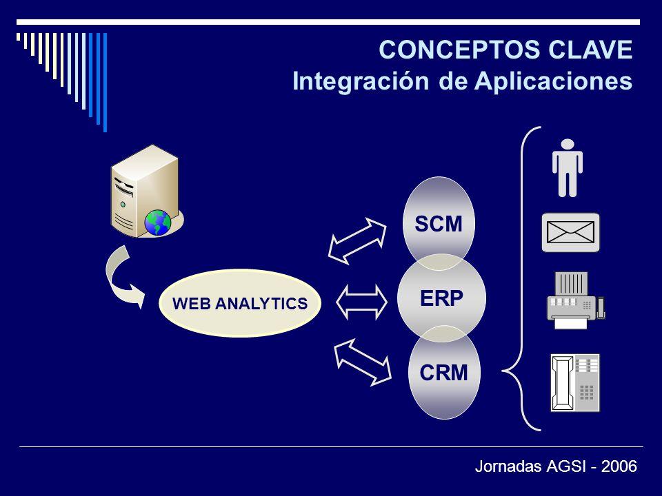 ERP WEB ANALYTICS CONCEPTOS CLAVE Integración de Aplicaciones CRM SCM Jornadas AGSI - 2006