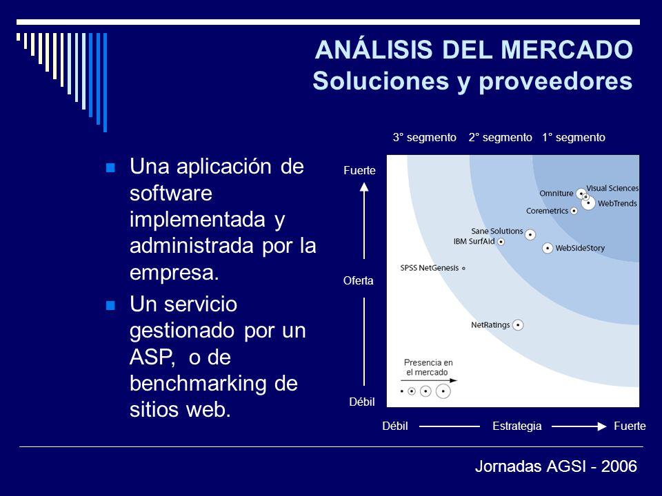 ANÁLISIS DEL MERCADO Soluciones y proveedores Oferta Fuerte Débil EstrategiaFuerteDébil 3° segmento2° segmento1° segmento Una aplicación de software implementada y administrada por la empresa.