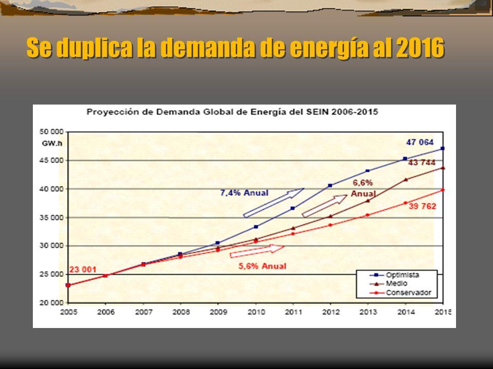Se duplica la demanda de energía al 2016