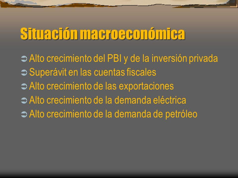 Situación macroeconómica Alto crecimiento del PBI y de la inversión privada Superávit en las cuentas fiscales Alto crecimiento de las exportaciones Al