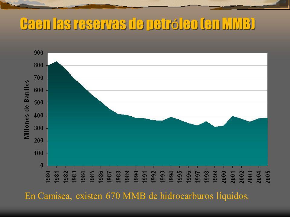 Caen las reservas de petr ó leo (en MMB) En Camisea, existen 670 MMB de hidrocarburos l í quidos.