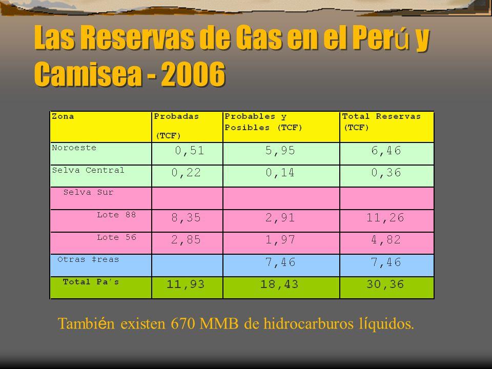 Las Reservas de Gas en el Per ú y Camisea - 2006 Tambi é n existen 670 MMB de hidrocarburos l í quidos.
