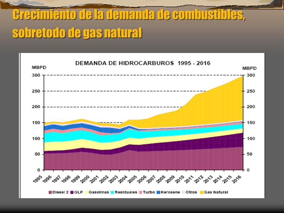 Crecimiento de la demanda de combustibles, sobretodo de gas natural