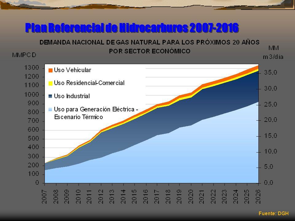 Fuente: DGH Plan Referencial de Hidrocarburos 2007-2016